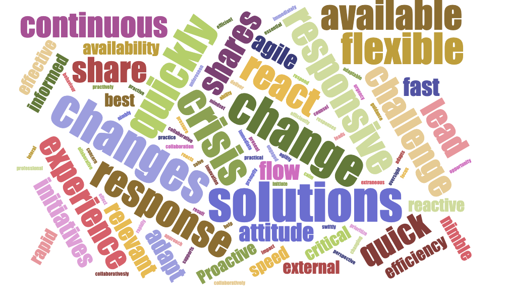 70 words that define resilience